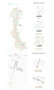 a-imagen-analisis-territorio-ciudad-vivos