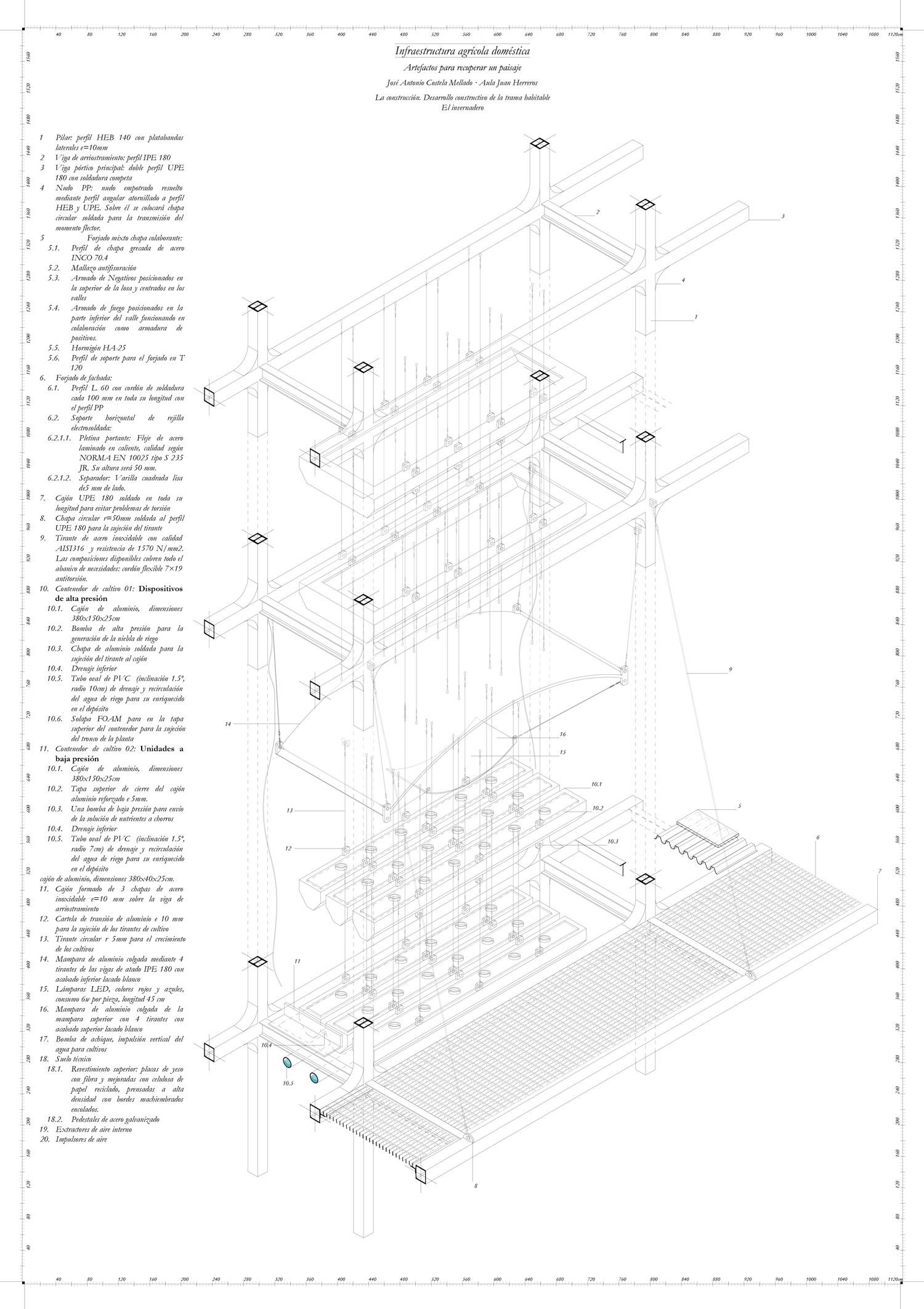 Encantador Resumen De Arquitecto De Infraestructura Web Ornamento ...