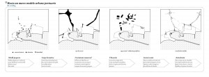 02-elementos-de-implantacion-territorial